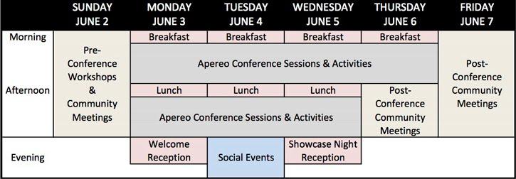 Open Apereo 2013 Schedule Grid